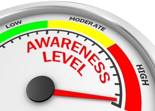 Awareness level for People Pleasers
