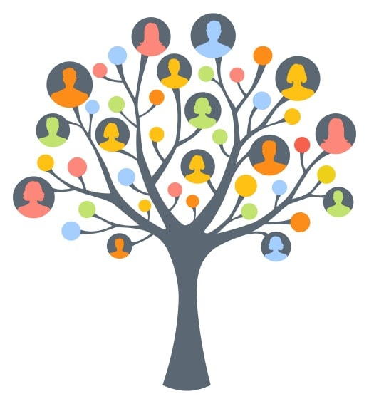 Family Tree for People Pleasers