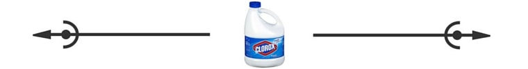 Clorox spacer Savvy Cleaner