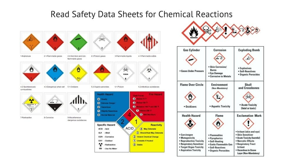 Read SDS for Chemical Reactions to Cleaning solutions