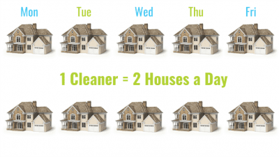 Amazon Home Services to Grow My Cleaning Company, Number of Houses You Can Clean in a Day