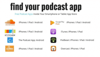 Should Your Cleaning Buisness Have a Podcast, Podcast Apps